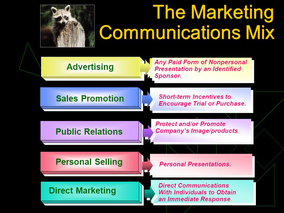 Advertising Personal Selling Any Paid Form of Nonpersonal Presentation by an Identified Sponsor.