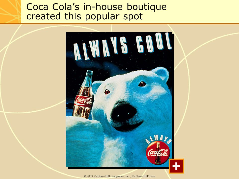 Coca Colas in-house boutique created this popular spot © 2003 McGraw-Hill Companies, Inc., McGraw-Hill/Irwin +
