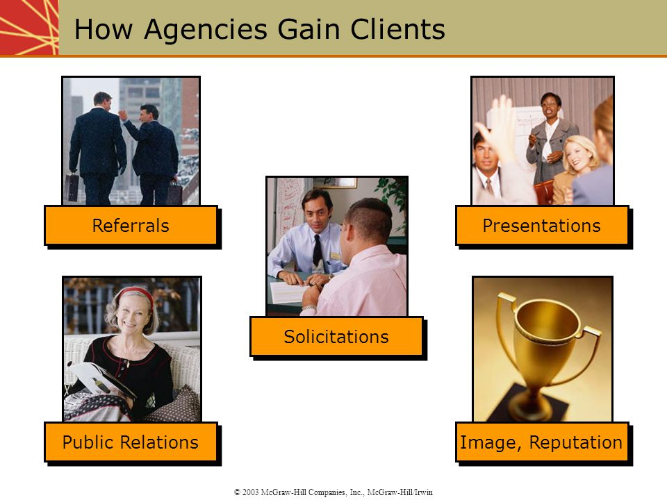 Referrals How Agencies Gain Clients © 2003 McGraw-Hill Companies, Inc., McGraw-Hill/Irwin Solicitations Presentations Public Relations Image, Reputati