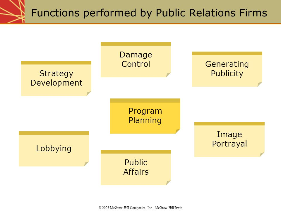 Strategy Development Generating Publicity Lobbying Public Affairs Damage Control Image Portrayal Strategy Development Generating Publicity Lobbying Pu