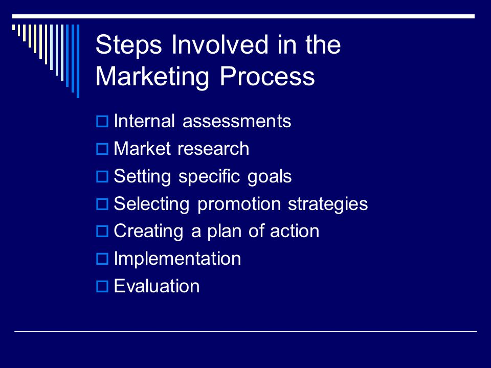 Steps Involved in the Marketing Process Internal assessments Market research Setting specific goals Selecting promotion strategies Creating a plan of