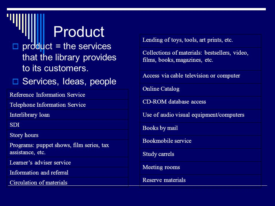 Product product = the services that the library provides to its customers.