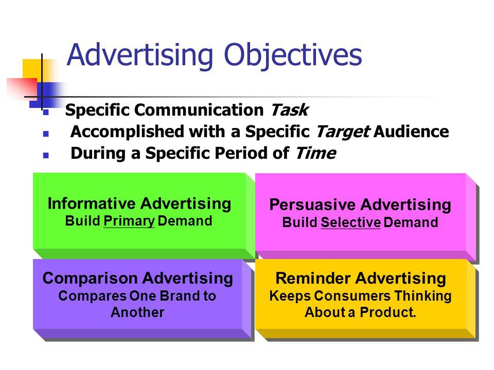 Informative Advertising Build Primary Demand Informative Advertising Build Primary Demand Persuasive Advertising Build Selective Demand Persuasive Adv