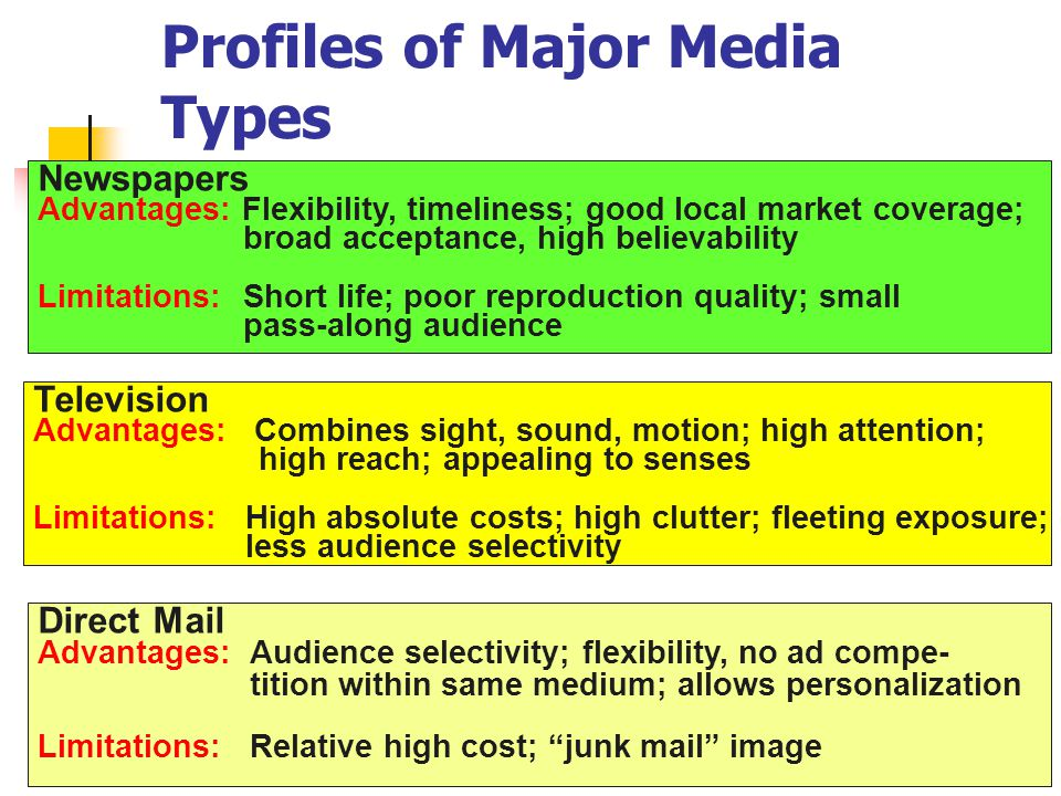 Profiles of Major Media Types Newspapers Advantages: Flexibility, timeliness; good local market coverage; broad acceptance, high believability Limitat