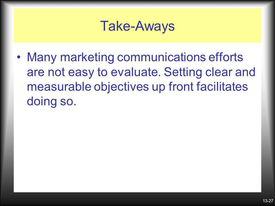 13-27 Take-Aways Many marketing communications efforts are not easy to evaluate. Setting clear and measurable objectives up front facilitates doing so