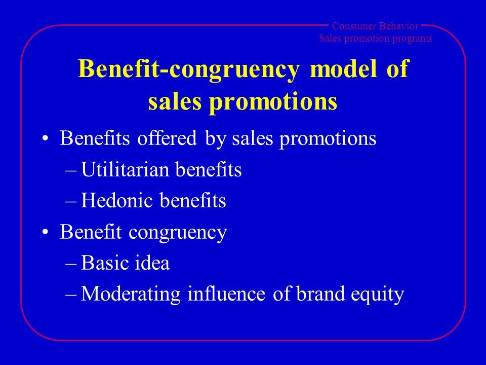 Consumer Behavior Sales promotion programs Sales promotion benefits UtilitarianHedonic Savings Quality Convenience Value expression Enter- tainment Exploration