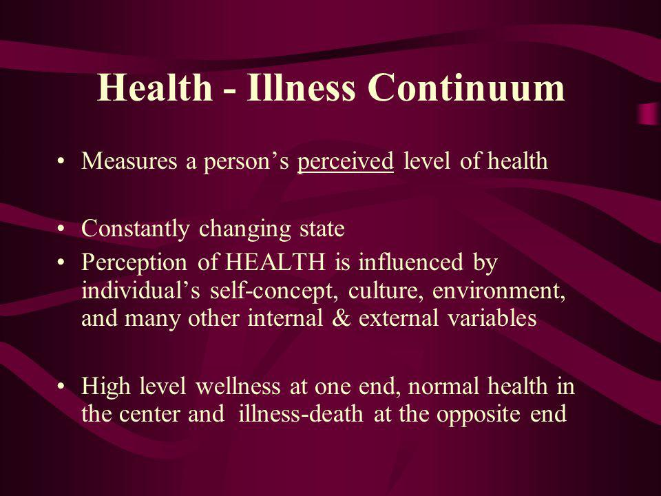 Health - Illness Continuum Measures a persons perceived level of health Constantly changing state Perception of HEALTH is influenced by individuals se