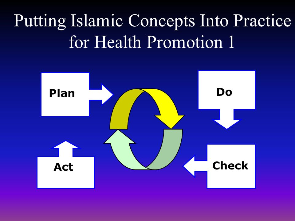 Putting Islamic Concepts Into Practice for Health Promotion 1 Act Plan Do Check
