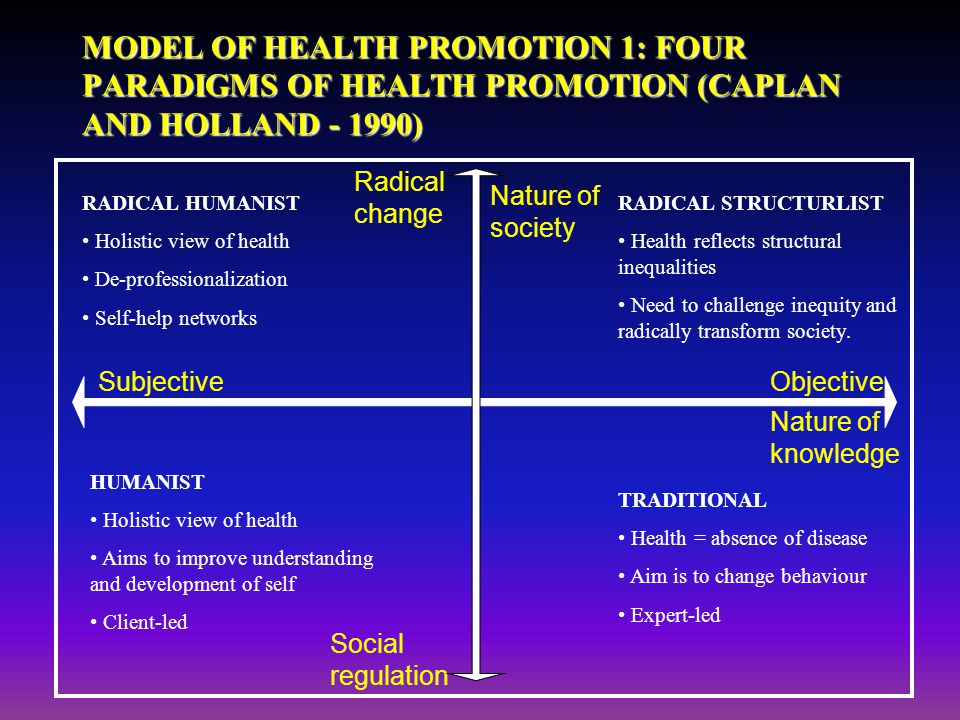 MODEL OF HEALTH PROMOTION 1: FOUR PARADIGMS OF HEALTH PROMOTION (CAPLAN AND HOLLAND - 1990) RADICAL HUMANIST Holistic view of health De-professionaliz