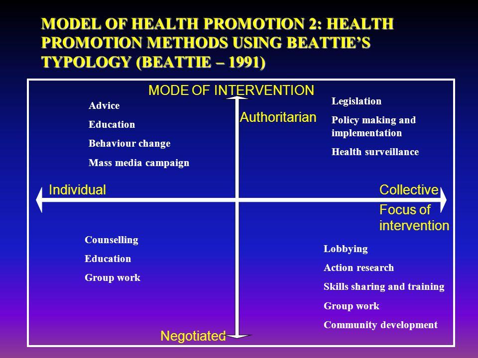 MODEL OF HEALTH PROMOTION 2: HEALTH PROMOTION METHODS USING BEATTIES TYPOLOGY (BEATTIE – 1991) Advice Education Behaviour change Mass media campaign C
