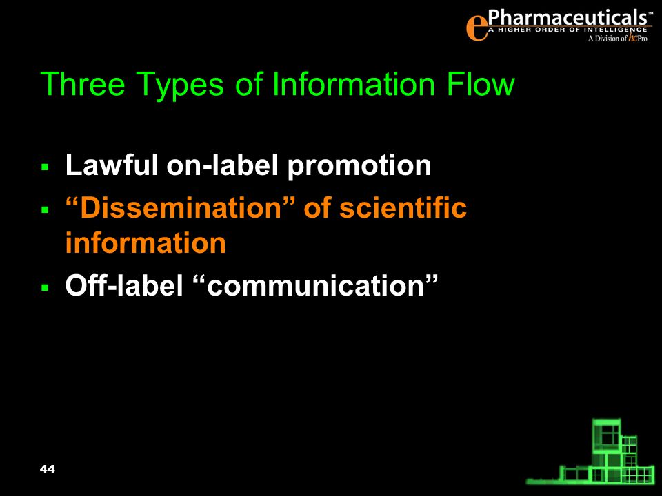 44 Three Types of Information Flow Lawful on-label promotion Dissemination of scientific information Off-label communication