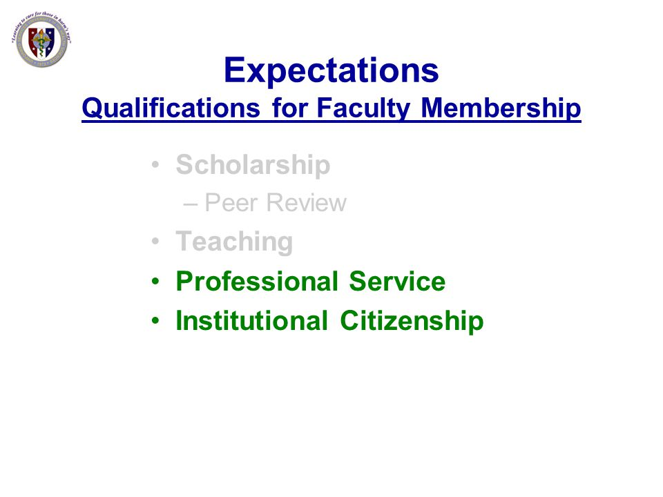 Expectations Qualifications for Faculty Membership Scholarship –Peer Review Teaching Professional Service Institutional Citizenship