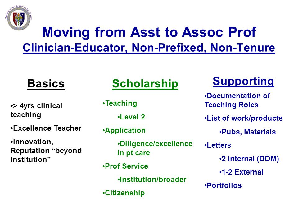 Moving from Asst to Assoc Prof Clinician-Educator, Non-Prefixed, Non-Tenure Basics > 4yrs clinical teaching Excellence Teacher Innovation, Reputation