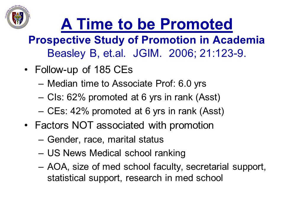 A Time to be Promoted Prospective Study of Promotion in Academia Beasley B, et.al. JGIM. 2006; 21:123-9. Follow-up of 185 CEs –Median time to Associat