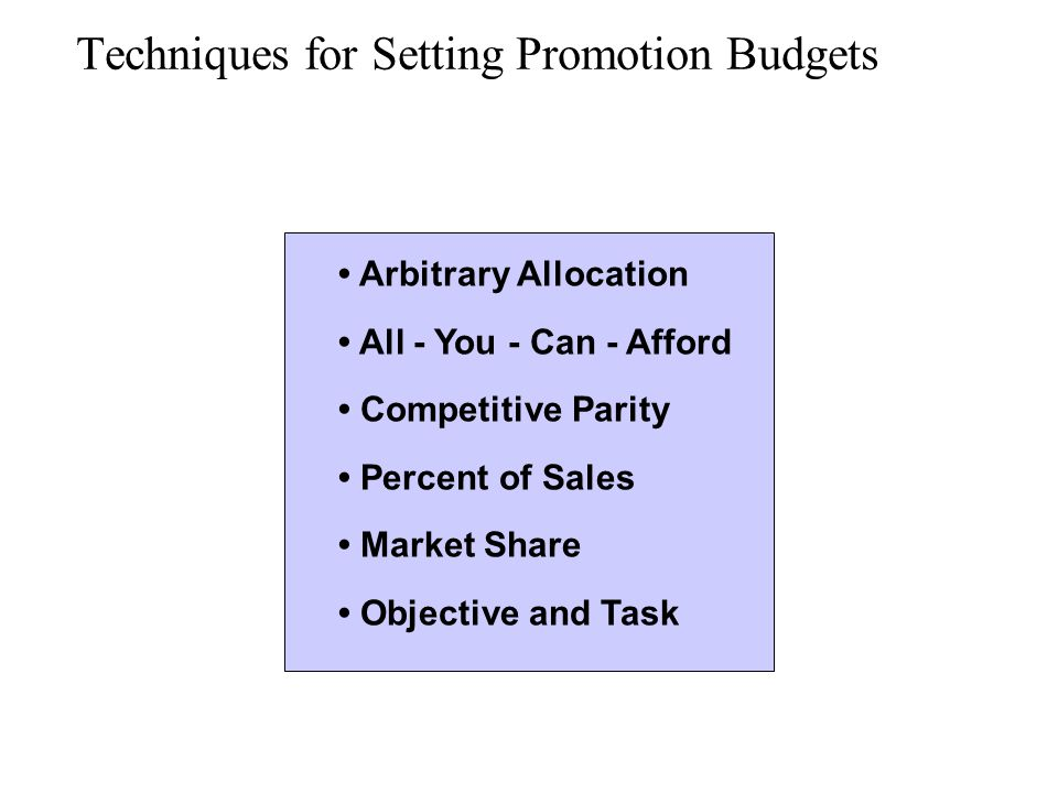 Techniques for Setting Promotion Budgets Arbitrary Allocation All - You - Can - Afford Competitive Parity Percent of Sales Market Share Objective and