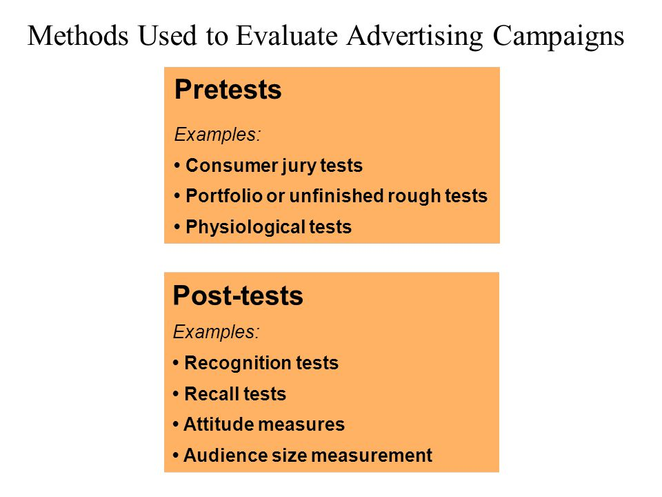 Methods Used to Evaluate Advertising Campaigns Pretests Examples: Consumer jury tests Portfolio or unfinished rough tests Physiological tests Post-tes