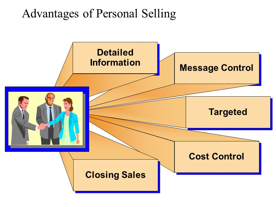 Advantages of Personal Selling Cost Control Message Control Targeted Detailed Information Closing Sales