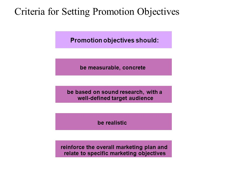 Criteria for Setting Promotion Objectives Promotion objectives should: be measurable, concrete be based on sound research, with a well-defined target