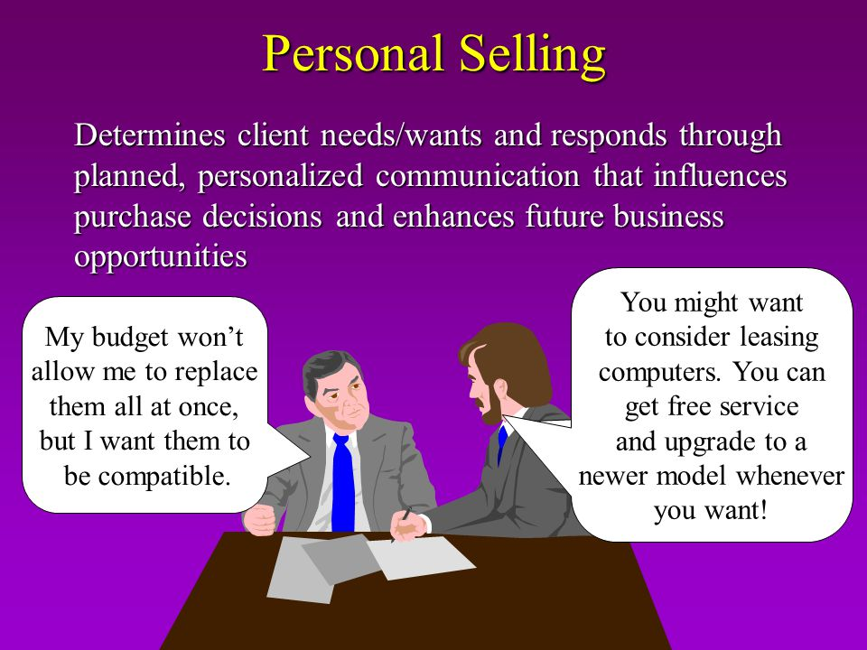 Personal Selling Determines client needs/wants and responds through planned, personalized communication that influences purchase decisions and enhance