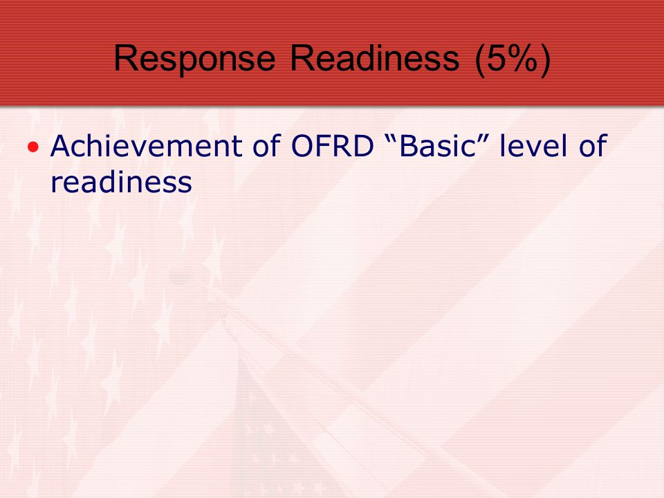 Response Readiness (5%) Achievement of OFRD Basic level of readiness
