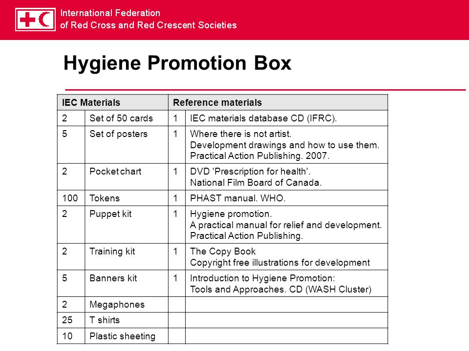 Hygiene Promotion Box IEC MaterialsReference materials 2Set of 50 cards1IEC materials database CD (IFRC).