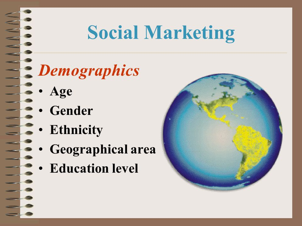 Social Marketing Demographics Age Gender Ethnicity Geographical area Education level