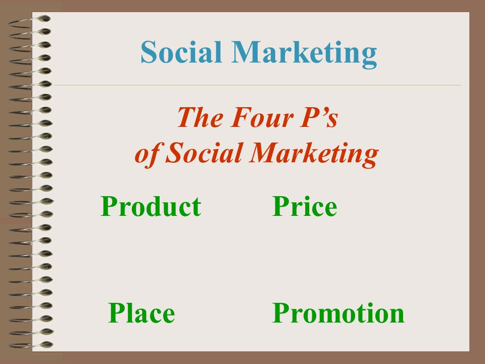 Social Marketing The Four Ps of Social Marketing ProductPrice PlacePromotion