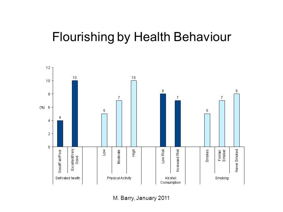 Flourishing by Health Behaviour M. Barry, January 2011