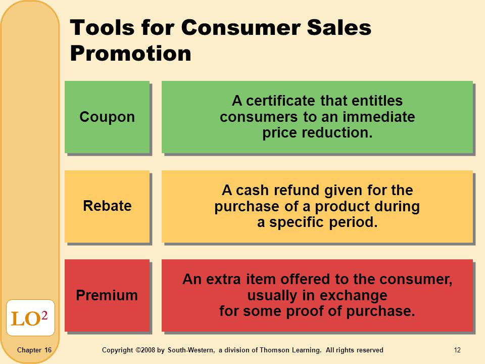 Chapter 16Copyright ©2008 by South-Western, a division of Thomson Learning. All rights reserved 12 Tools for Consumer Sales Promotion LO 2 Coupon Reba