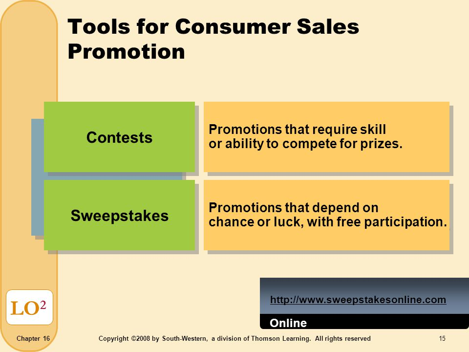 Chapter 16Copyright ©2008 by South-Western, a division of Thomson Learning. All rights reserved 15 Tools for Consumer Sales Promotion LO 2 Contests Pr