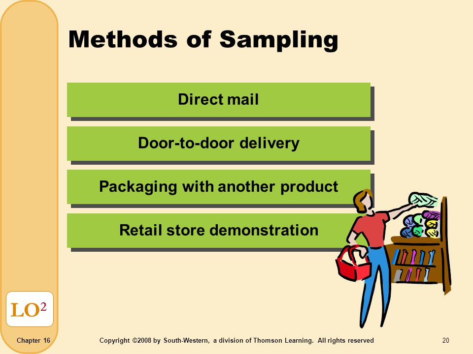 Chapter 16Copyright ©2008 by South-Western, a division of Thomson Learning. All rights reserved 20 Methods of Sampling LO 2 Direct mail Door-to-door d