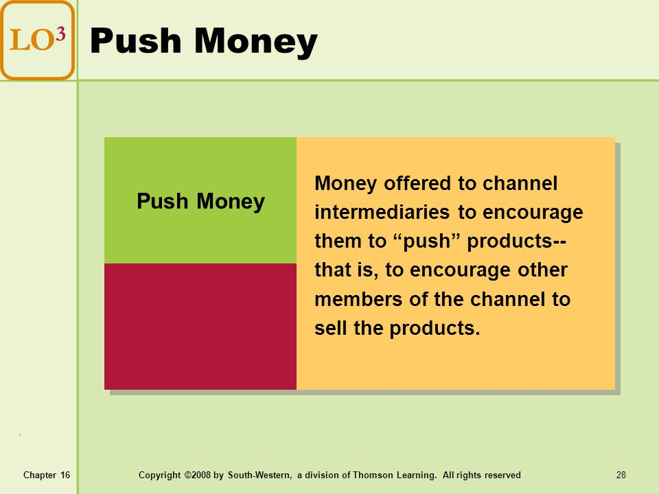 Chapter 16Copyright ©2008 by South-Western, a division of Thomson Learning. All rights reserved 28 Push Money LO 3 Push Money Money offered to channel