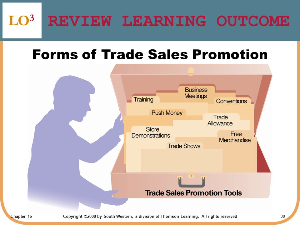 Chapter 16Copyright ©2008 by South-Western, a division of Thomson Learning. All rights reserved 30 REVIEW LEARNING OUTCOME LO 3 Forms of Trade Sales P