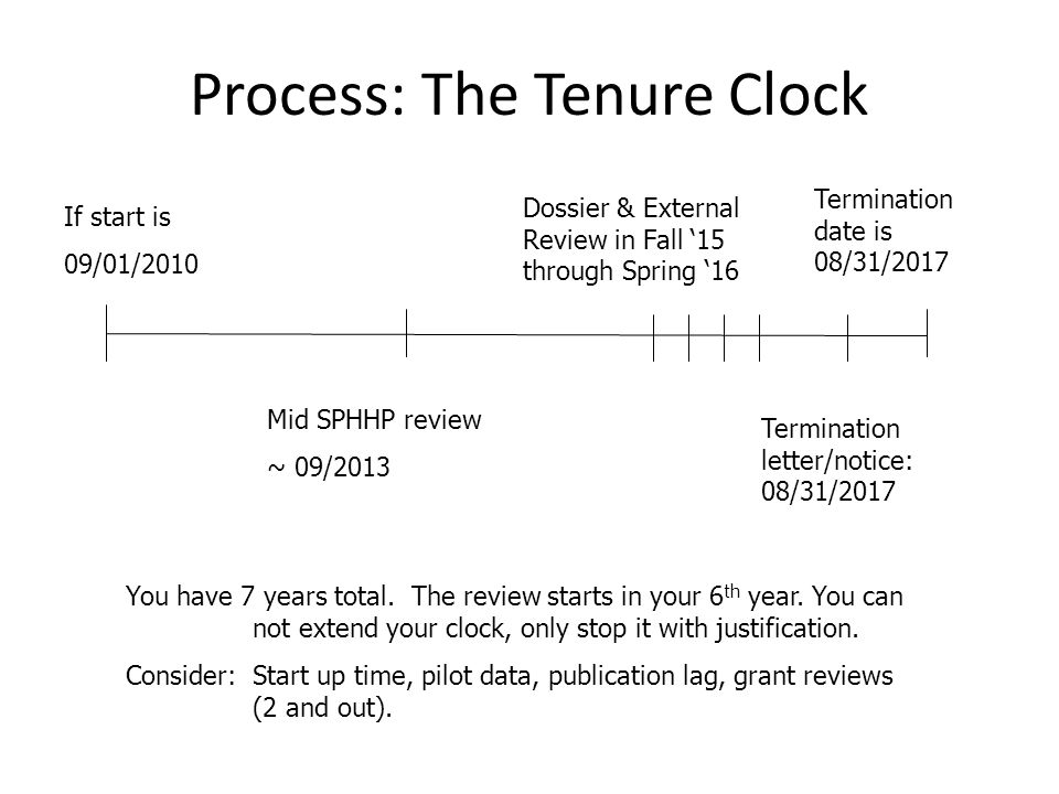 Process: The Tenure Clock You have 7 years total. The review starts in your 6 th year. You can not extend your clock, only stop it with justification.