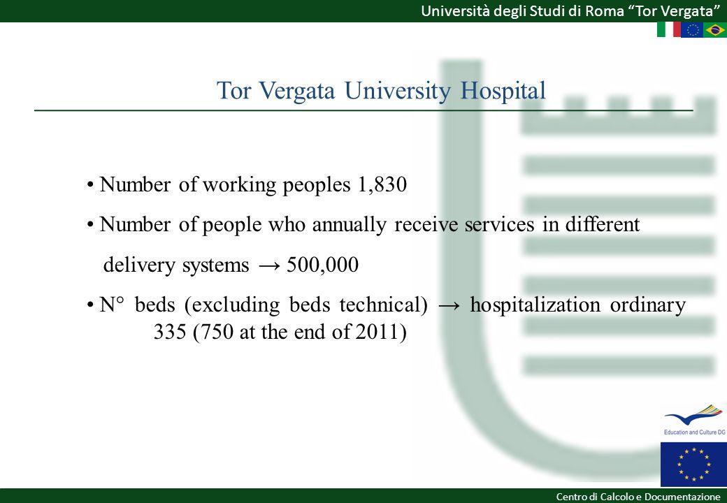 Università degli Studi di Roma Tor Vergata Centro di Calcolo e Documentazione 19 Number of working peoples 1,830 Number of people who annually receive