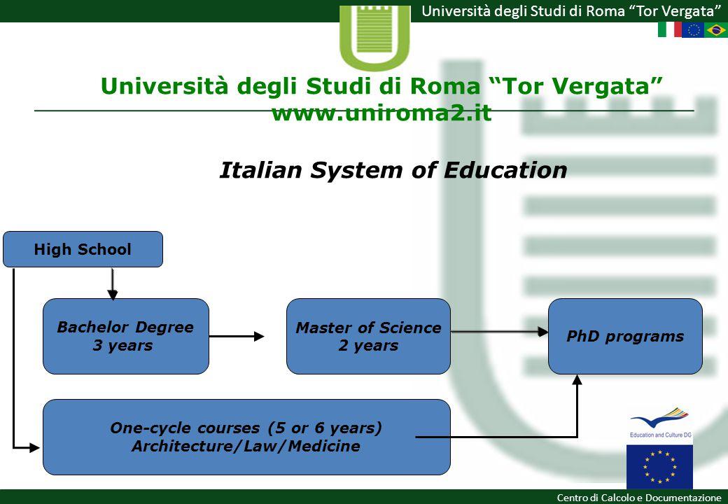 Università degli Studi di Roma Tor Vergata Centro di Calcolo e Documentazione Italian System of Education High School Bachelor Degree 3 years Master o