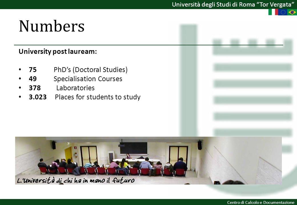 Università degli Studi di Roma Tor Vergata Centro di Calcolo e Documentazione Numbers University post lauream: 75 PhDs (Doctoral Studies) 49 Specialis