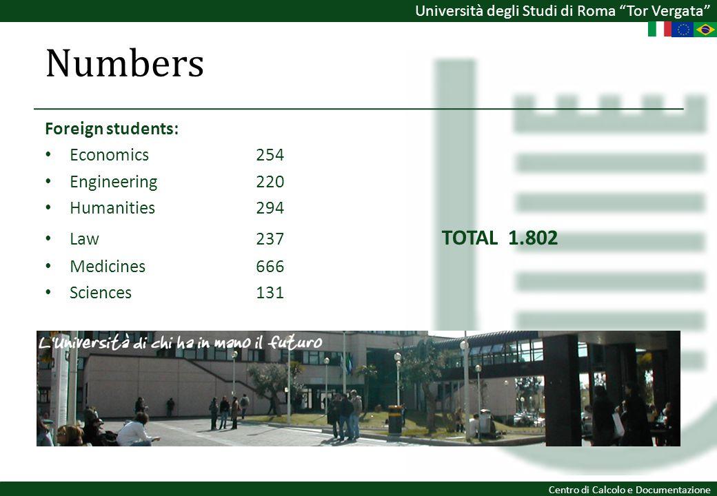 Università degli Studi di Roma Tor Vergata Centro di Calcolo e Documentazione Numbers Foreign students: Economics 254 Engineering 220 Humanities 294 L