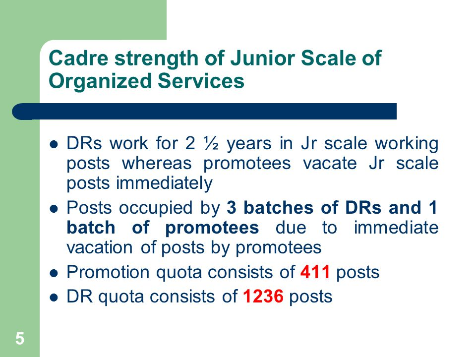 6 Cadre strength of Junior Scale of Organized Services Promotion to Group A is made every year to the full extent of 411 posts due to full vacation of the promotion quota junior scale posts Direct recruitment is also to be made every year roughly to the same extent viz 411 posts Ratio of intake to Group A by the 2 modes remains same