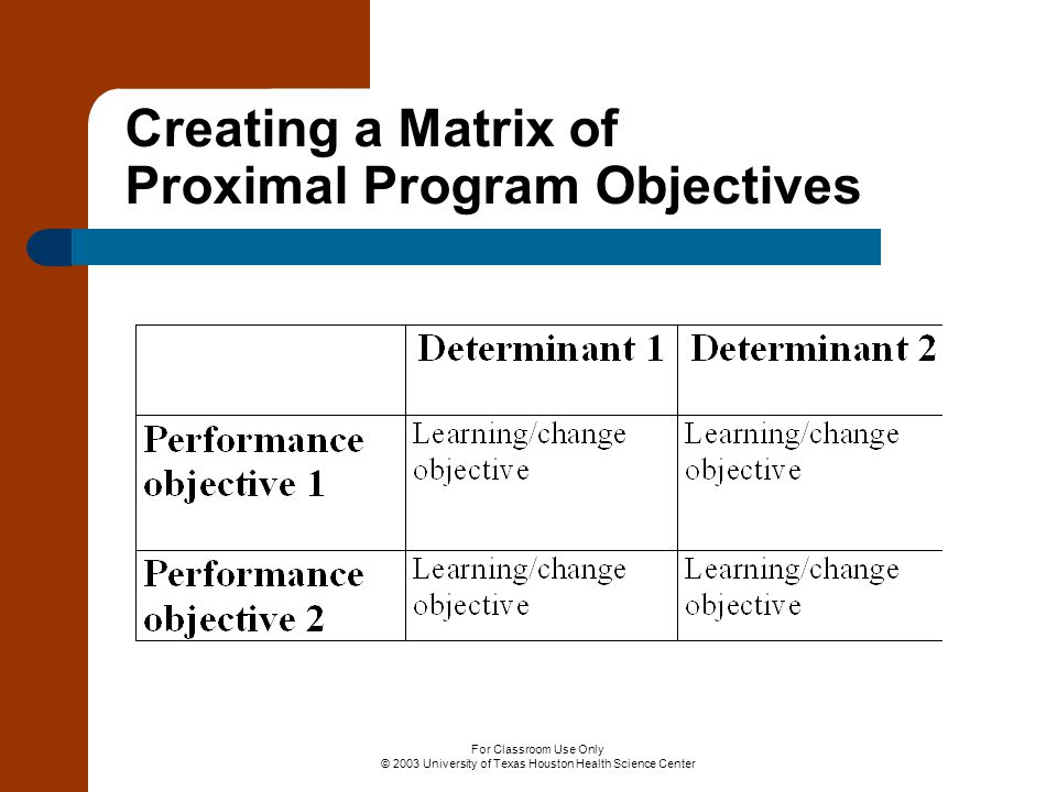 For Classroom Use Only © 2003 University of Texas Houston Health Science Center Creating a Matrix of Proximal Program Objectives