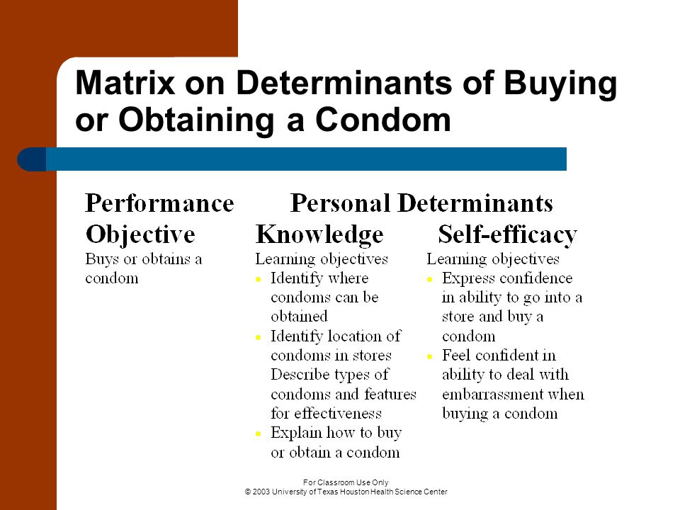 For Classroom Use Only © 2003 University of Texas Houston Health Science Center Matrix on Determinants of Buying or Obtaining a Condom