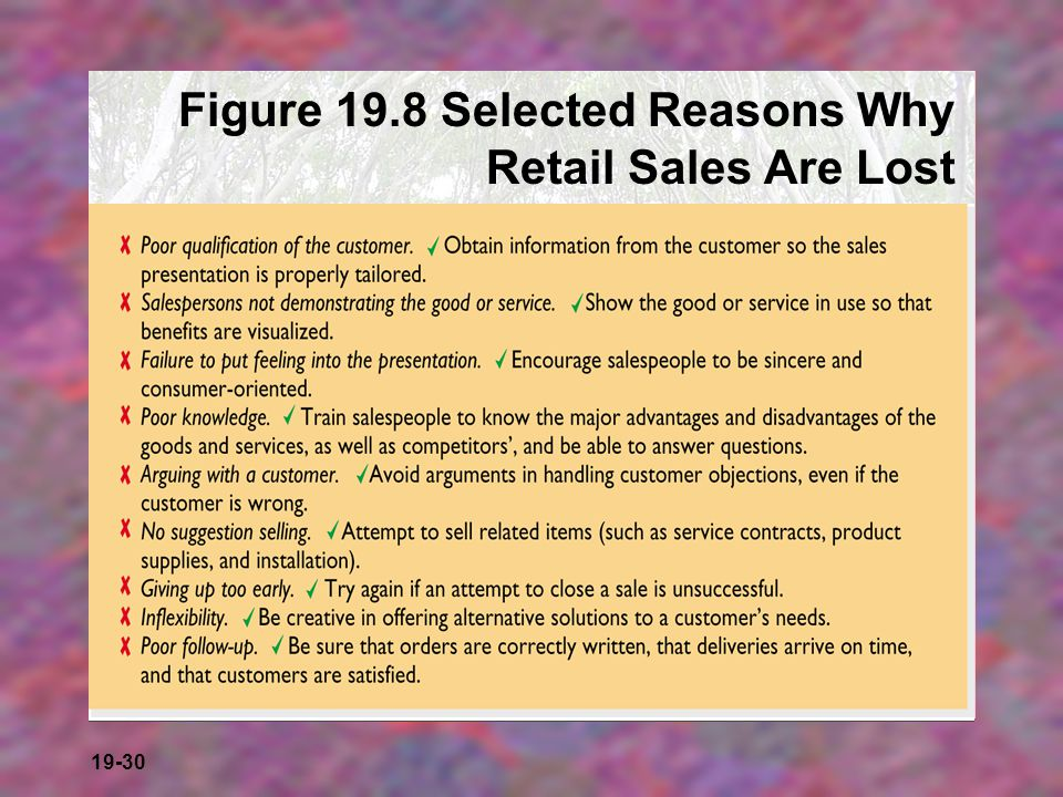 19-30 Figure 19.8 Selected Reasons Why Retail Sales Are Lost