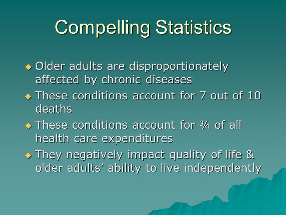 Compelling Statistics Older adults are disproportionately affected by chronic diseases Older adults are disproportionately affected by chronic disease