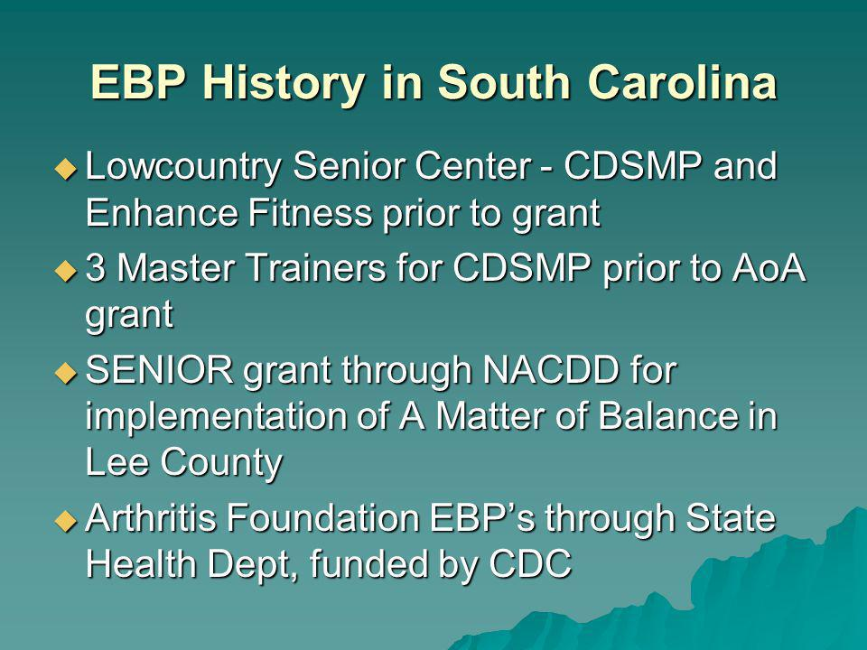 EBP History in South Carolina Lowcountry Senior Center - CDSMP and Enhance Fitness prior to grant Lowcountry Senior Center - CDSMP and Enhance Fitness