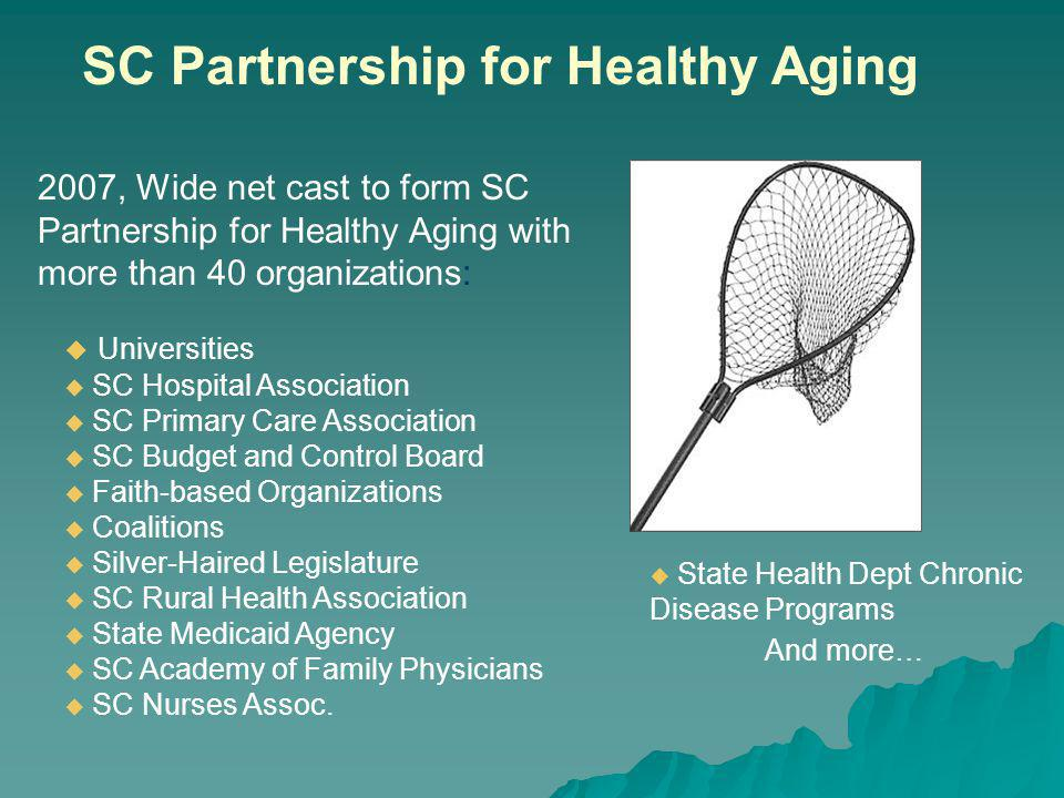 SC Partnership for Healthy Aging 2007, Wide net cast to form SC Partnership for Healthy Aging with more than 40 organizations: Universities SC Hospita