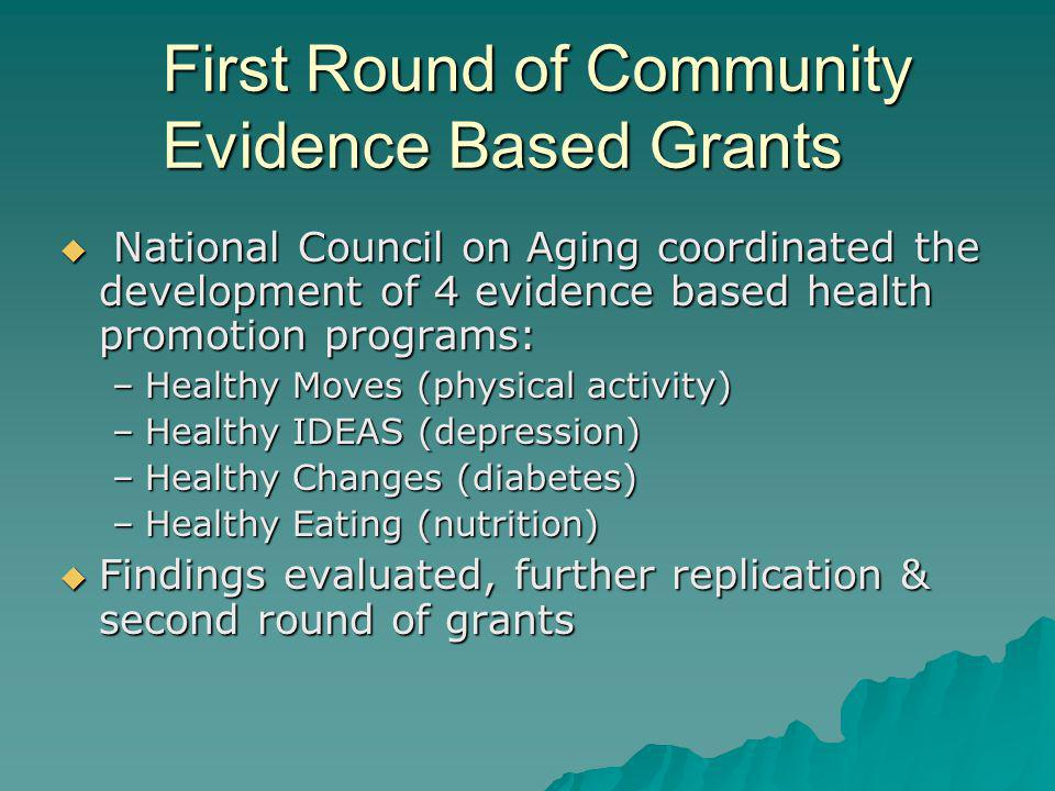 First Round of Community Evidence Based Grants National Council on Aging coordinated the development of 4 evidence based health promotion programs: Na