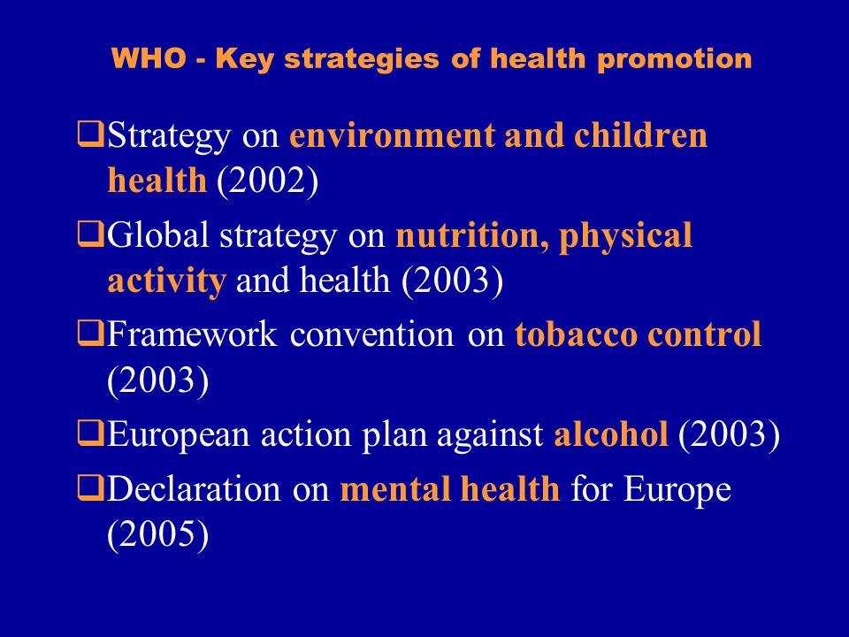 EU Health Policy (Amsterodam Treaty, art.