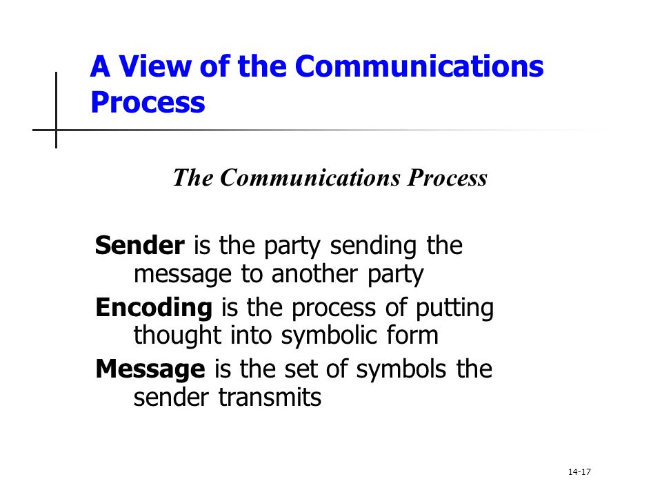 A View of the Communications Process The Communications Process Sender is the party sending the message to another party Encoding is the process of pu