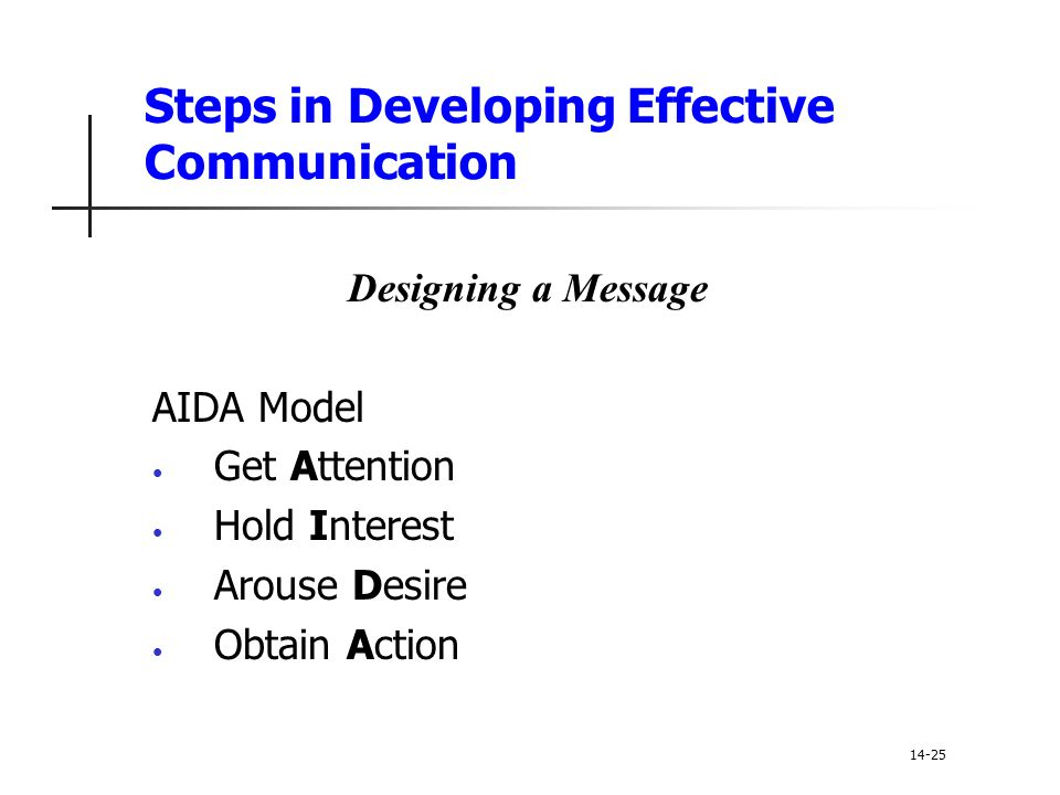 Steps in Developing Effective Communication Designing a Message AIDA Model Get Attention Hold Interest Arouse Desire Obtain Action 14-25