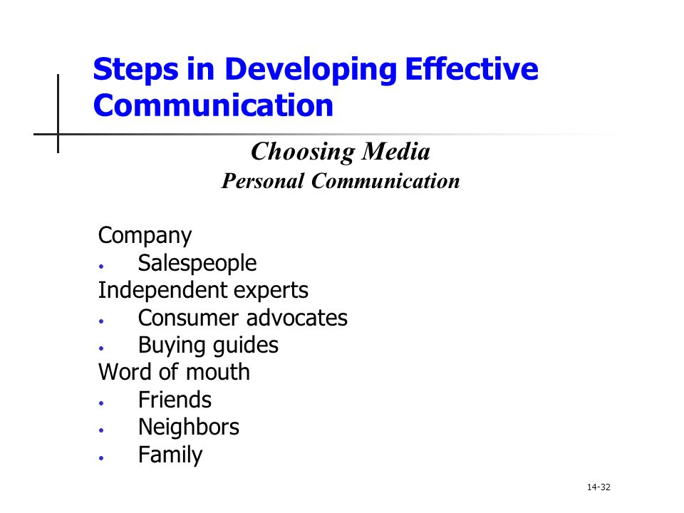 Steps in Developing Effective Communication Choosing Media Personal Communication Company Salespeople Independent experts Consumer advocates Buying gu
